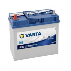 Varta Blue Dynamic 40ah A15
